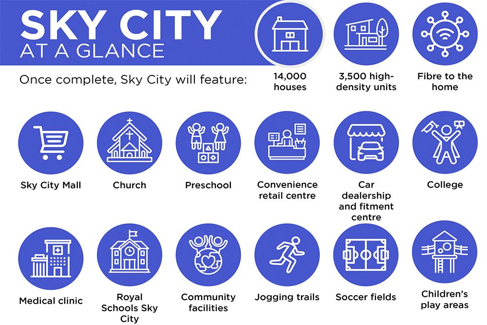 sky-city-at-glance-image-6