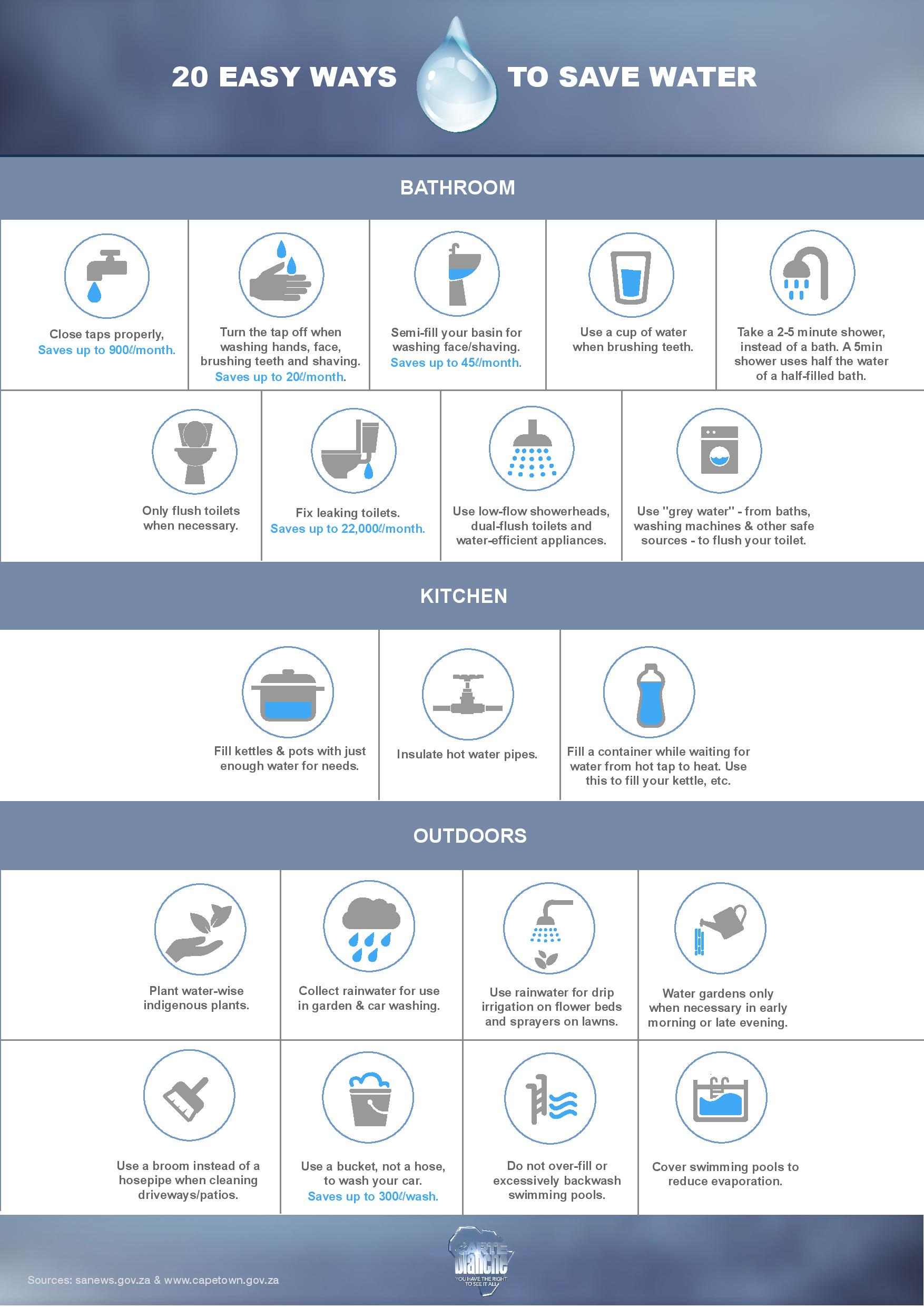 20-easy-ways-to-save-water-infographic--page-001