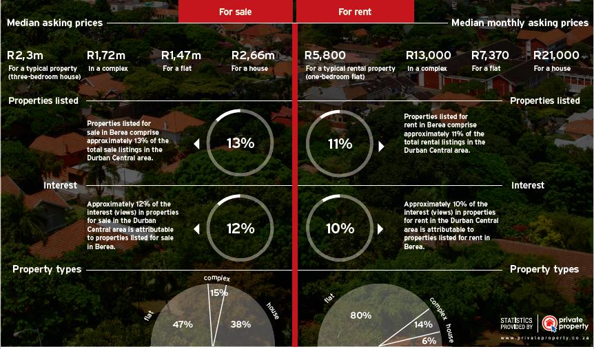 Berea_Infographic