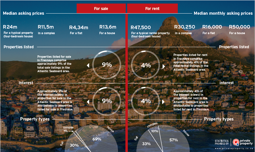 Fresnaye CPT_Infographic