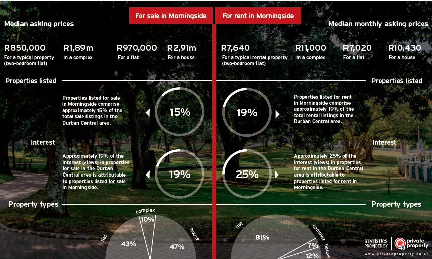 Morningside_Infographic