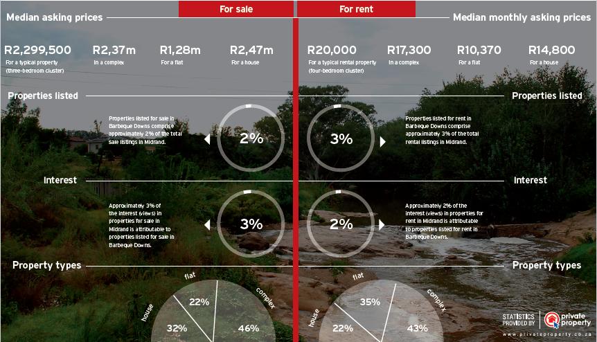 BBQDowns_Infographic_JHB